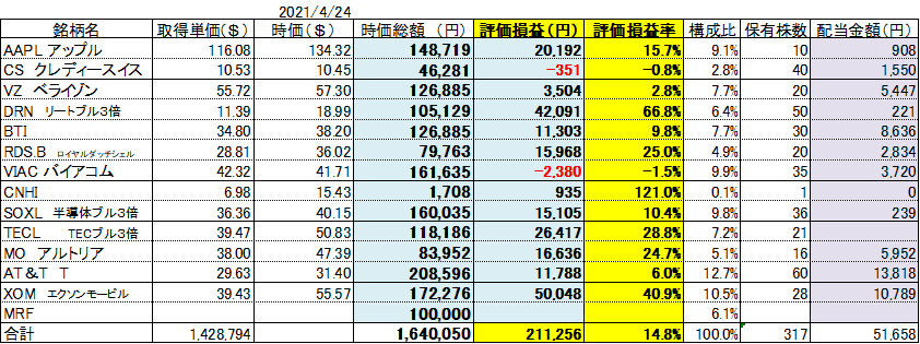 f:id:Kinokawaryokusan:20210424100643p:plain