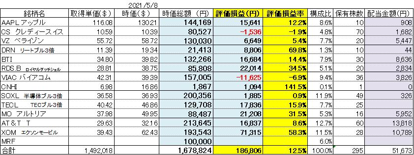 f:id:Kinokawaryokusan:20210508092056p:plain