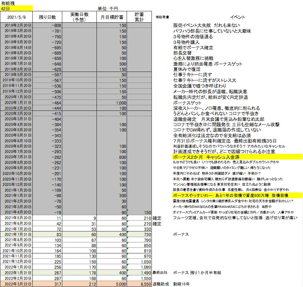 f:id:Kinokawaryokusan:20210509190236p:plain