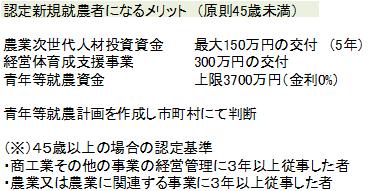 f:id:Kinokawaryokusan:20210529100512p:plain