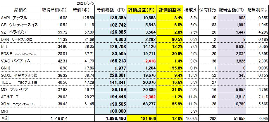 f:id:Kinokawaryokusan:20210605093427p:plain