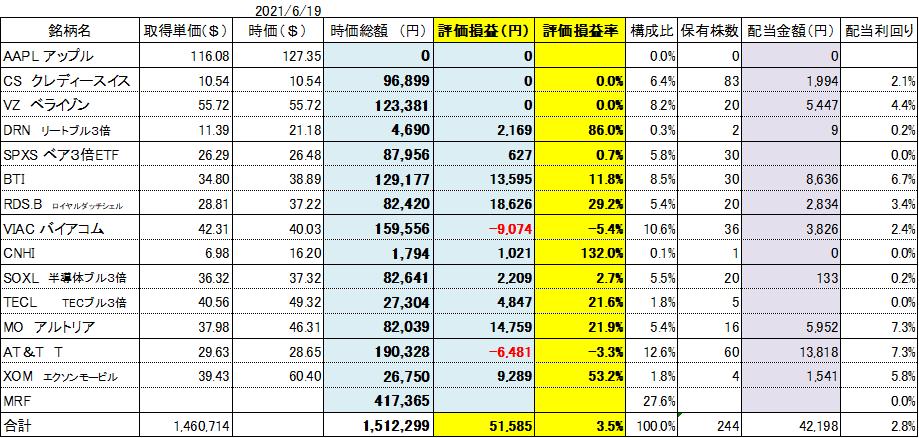 f:id:Kinokawaryokusan:20210619093027p:plain