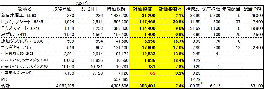 f:id:Kinokawaryokusan:20210621220701p:plain