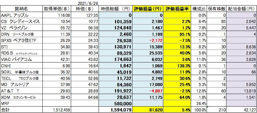 f:id:Kinokawaryokusan:20210626100840p:plain