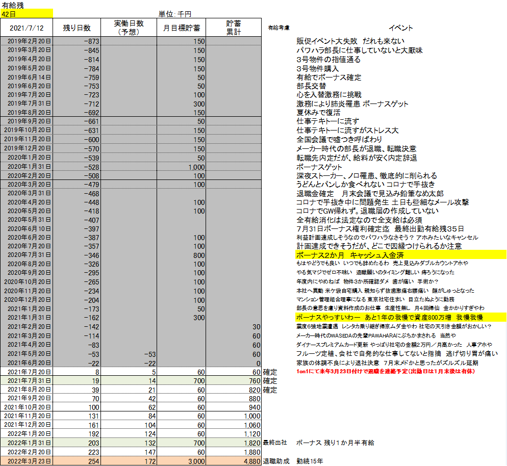 f:id:Kinokawaryokusan:20210712211155p:plain