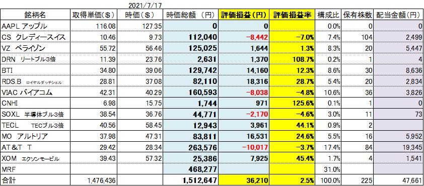 f:id:Kinokawaryokusan:20210717073130p:plain
