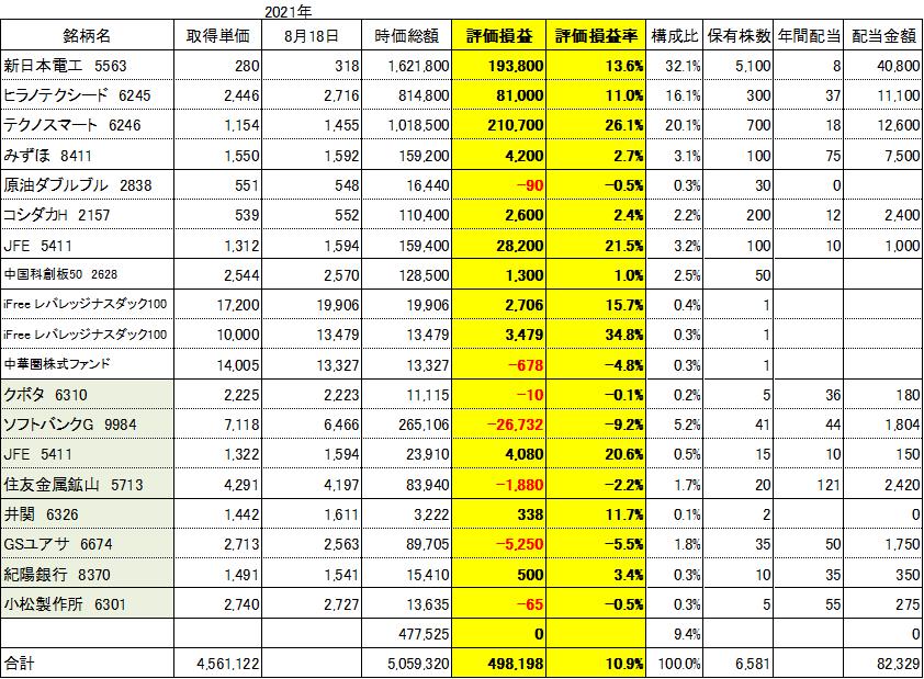 f:id:Kinokawaryokusan:20210818214923p:plain