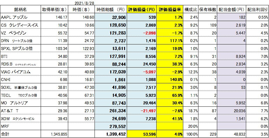 f:id:Kinokawaryokusan:20210828121829p:plain