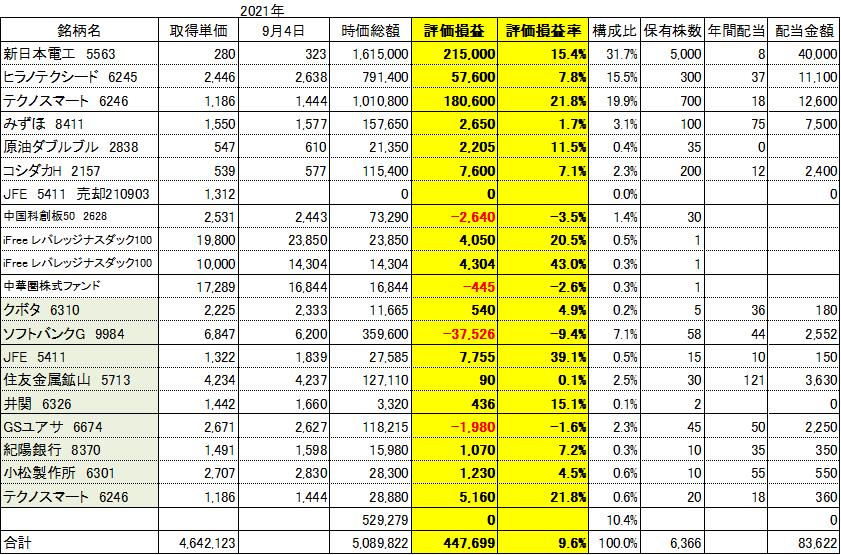 f:id:Kinokawaryokusan:20210904113645p:plain