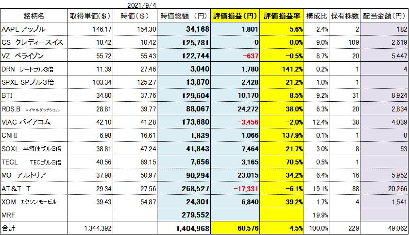 f:id:Kinokawaryokusan:20210905095418p:plain