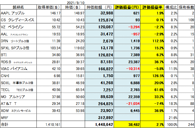 f:id:Kinokawaryokusan:20210911112443p:plain