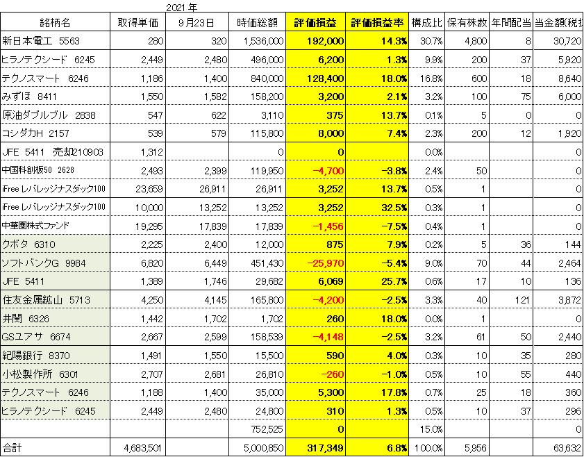f:id:Kinokawaryokusan:20210923101115p:plain
