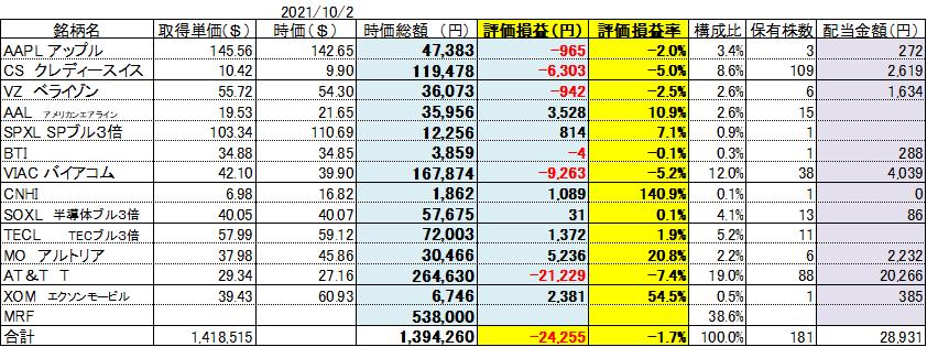 f:id:Kinokawaryokusan:20211002115449p:plain