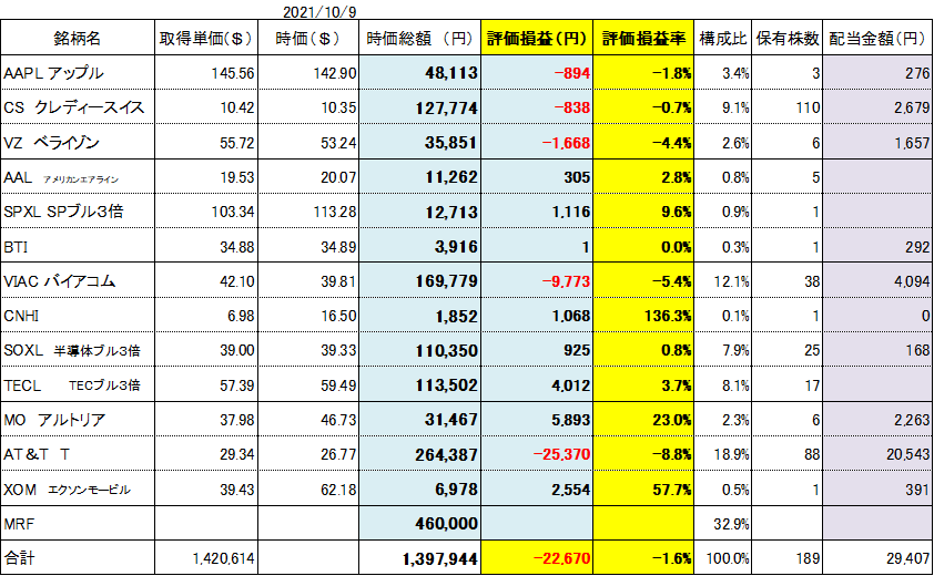 f:id:Kinokawaryokusan:20211009231253p:plain