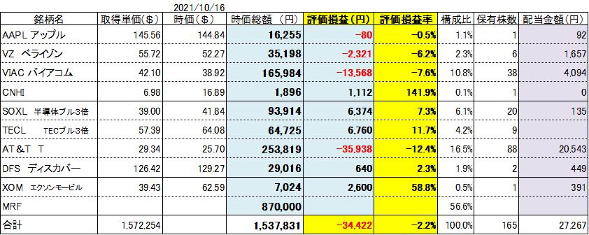 f:id:Kinokawaryokusan:20211016125329p:plain
