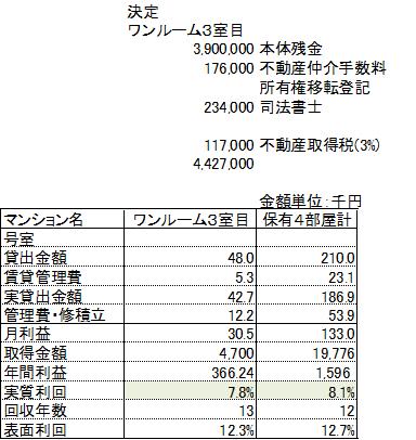 f:id:Kinokawaryokusan:20211018193403p:plain