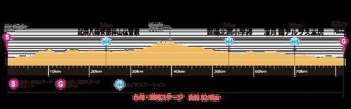 f:id:Kinshachi:20181121140444p:image