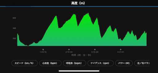 f:id:Kinshachi:20200203053626p:image