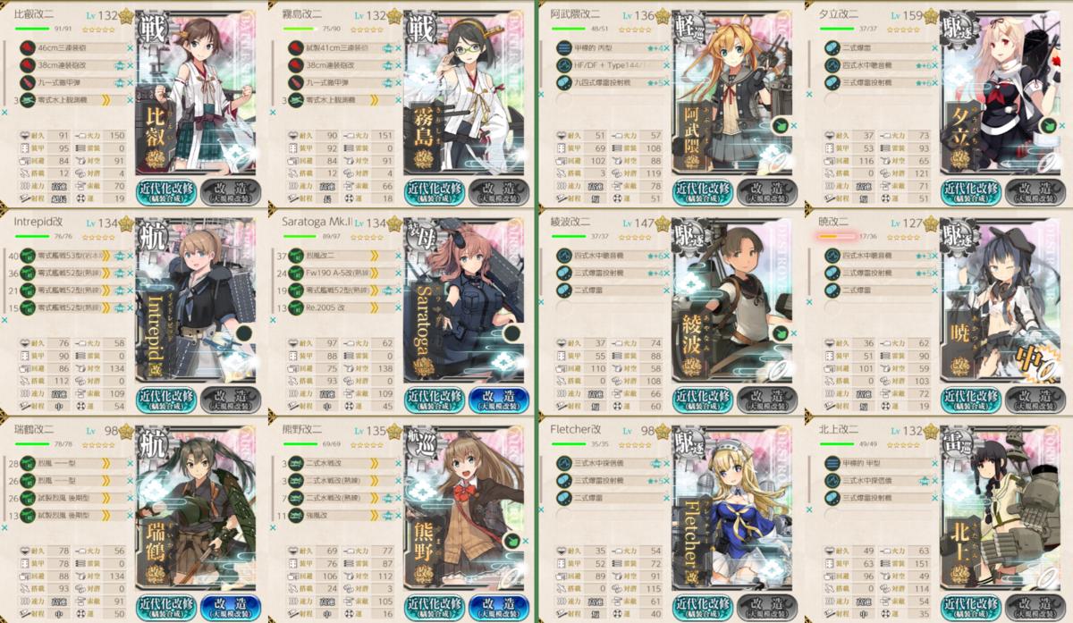 E6 艦 ギミック これ