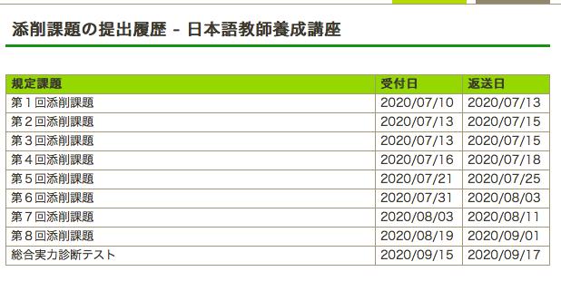 f:id:KirigirisuMax:20201230190604p:plain