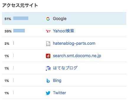 f:id:KirigirisuMax:20210504084118p:plain