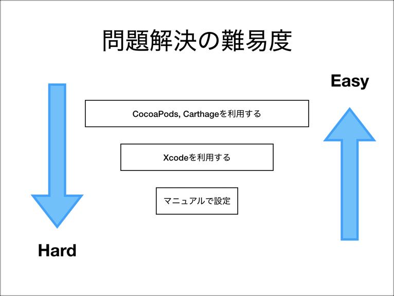 f:id:KishikawaKatsumi:20190905074038p:plain:w300