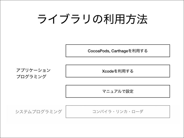 f:id:KishikawaKatsumi:20190905074522p:plain:w300