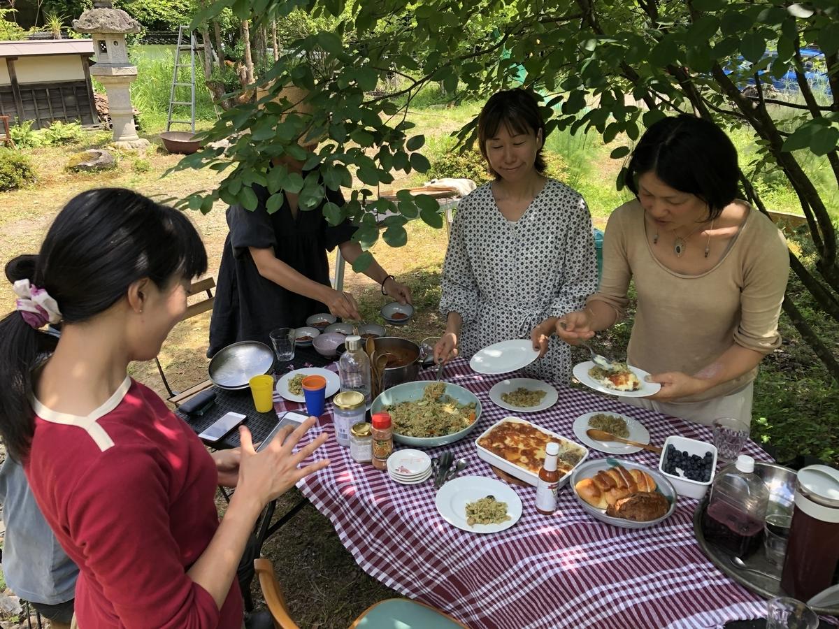 f:id:KishimotoTaro:20200704161352j:plain