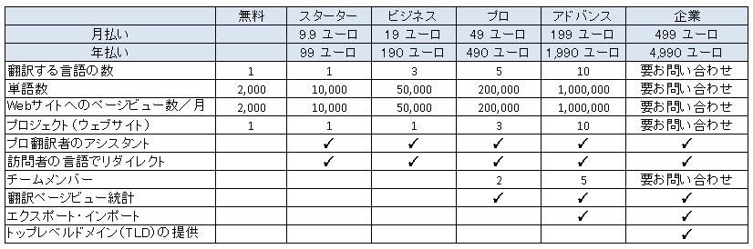 f:id:KiyokoT:20201009130726p:plain