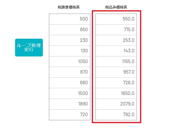 f:id:KiyokoT:20210311105802p:plain