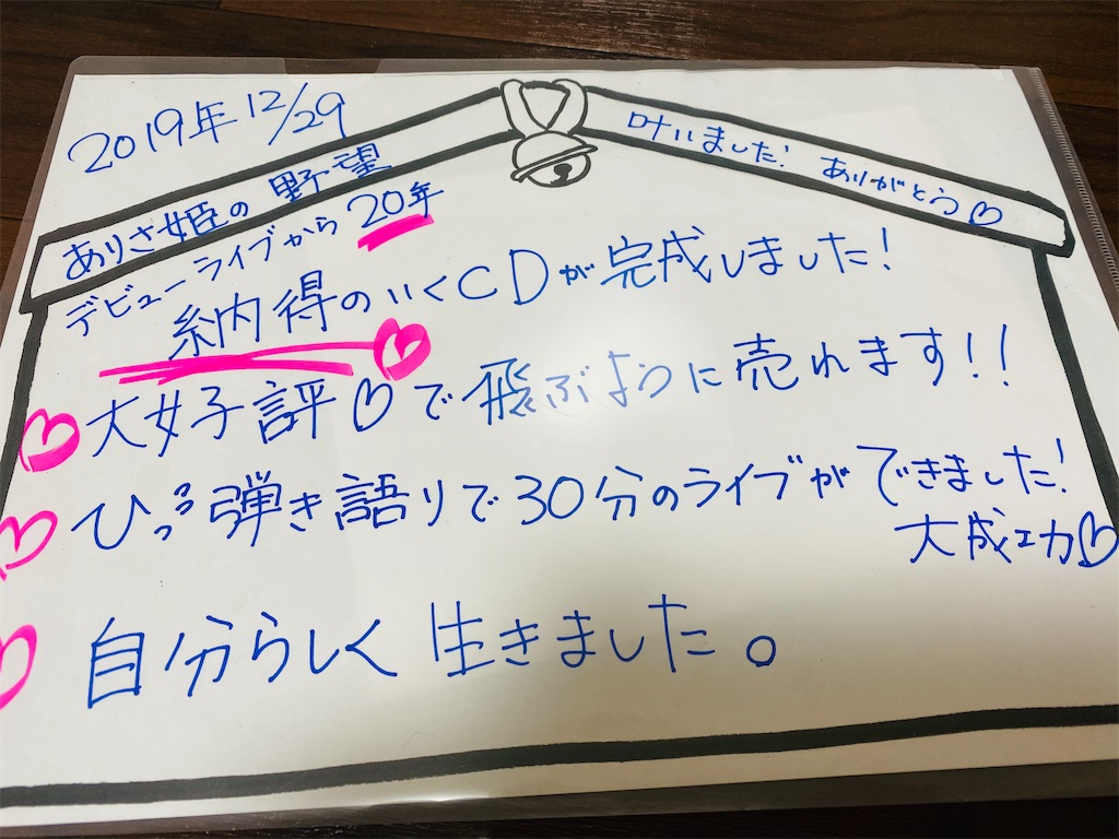 f:id:KizunaKiraKira:20200213041858j:image