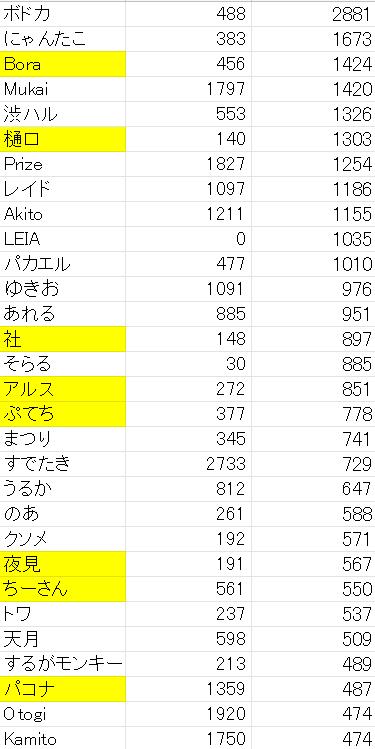 f:id:KninaruAlraune:20210610165207p:plain