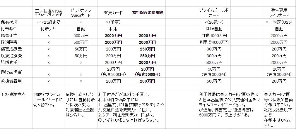 f:id:Koba_Hiro_bot:20161201202054j:plain