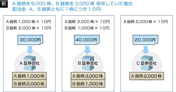 f:id:Koba_Hiro_bot:20161203000016j:plain
