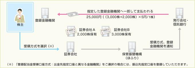 f:id:Koba_Hiro_bot:20161203000038j:plain