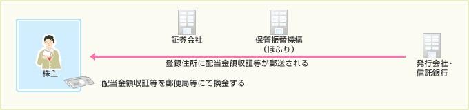 f:id:Koba_Hiro_bot:20161203000103j:plain