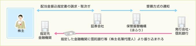f:id:Koba_Hiro_bot:20161203000128j:plain