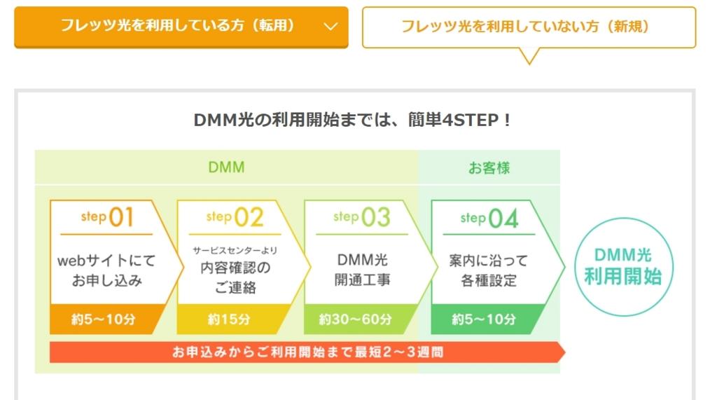 f:id:Koba_Hiro_bot:20170429155419j:plain
