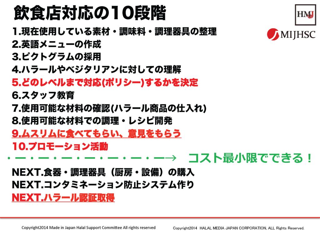 f:id:Kobe-Muslim-Inbound:20160615114233j:plain
