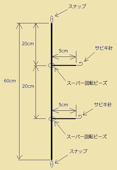 f:id:Kobe_Angler:20180904195240p:plain