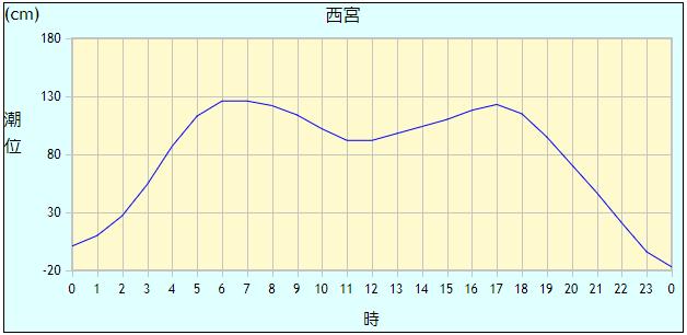 f:id:Kobe_Angler:20190120103455p:plain