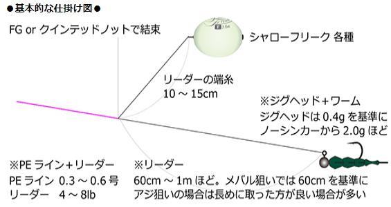 f:id:Kobe_Angler:20190120201630p:plain