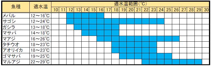 f:id:Kobe_Angler:20190209002734p:plain