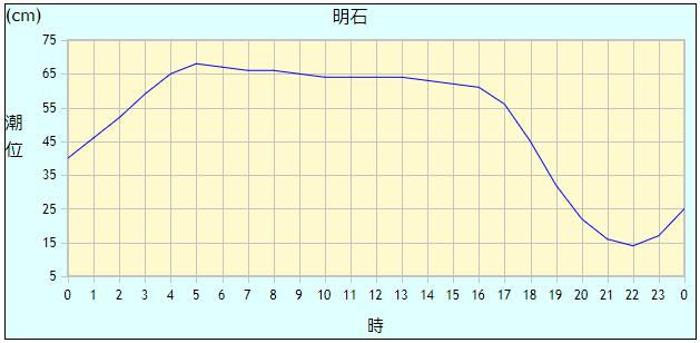 f:id:Kobe_Angler:20190214214600p:plain