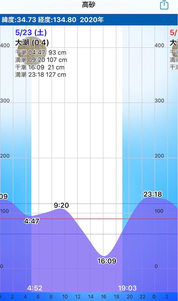 f:id:Kobe_Angler:20200524124819j:image