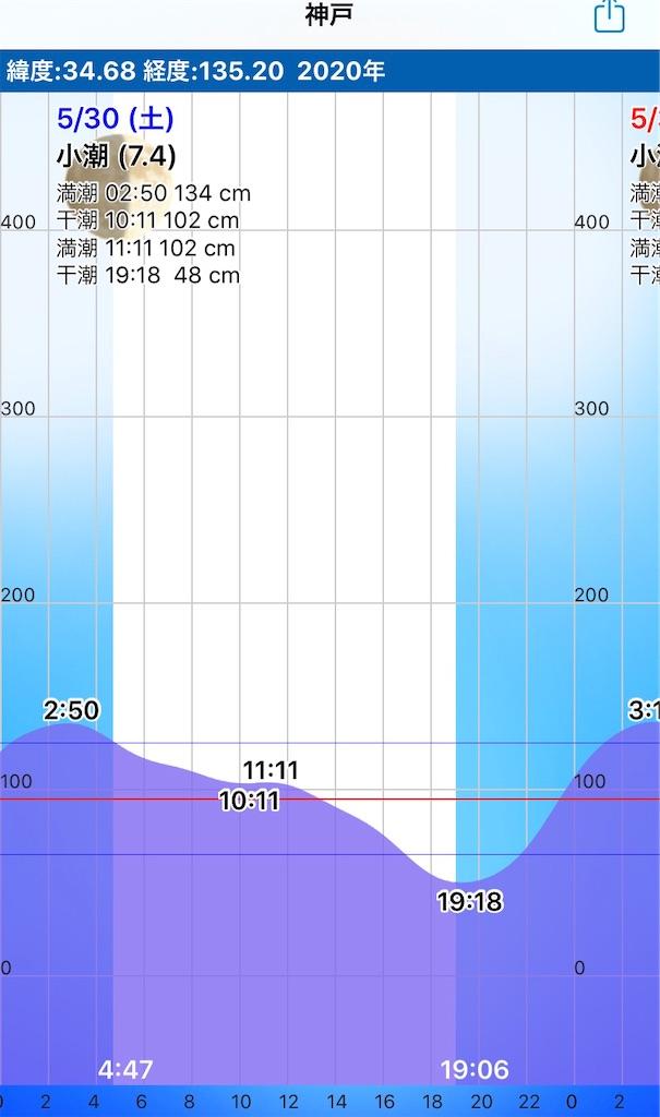 f:id:Kobe_Angler:20200531143202j:image