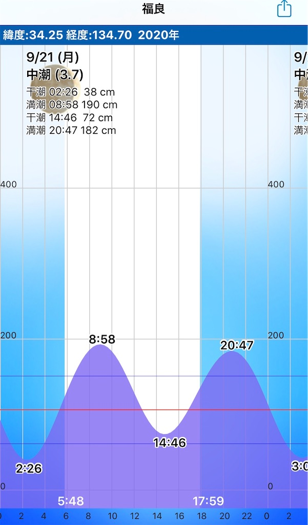 f:id:Kobe_Angler:20200922144246j:image