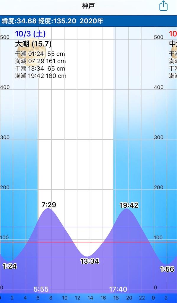 f:id:Kobe_Angler:20201004104937j:image