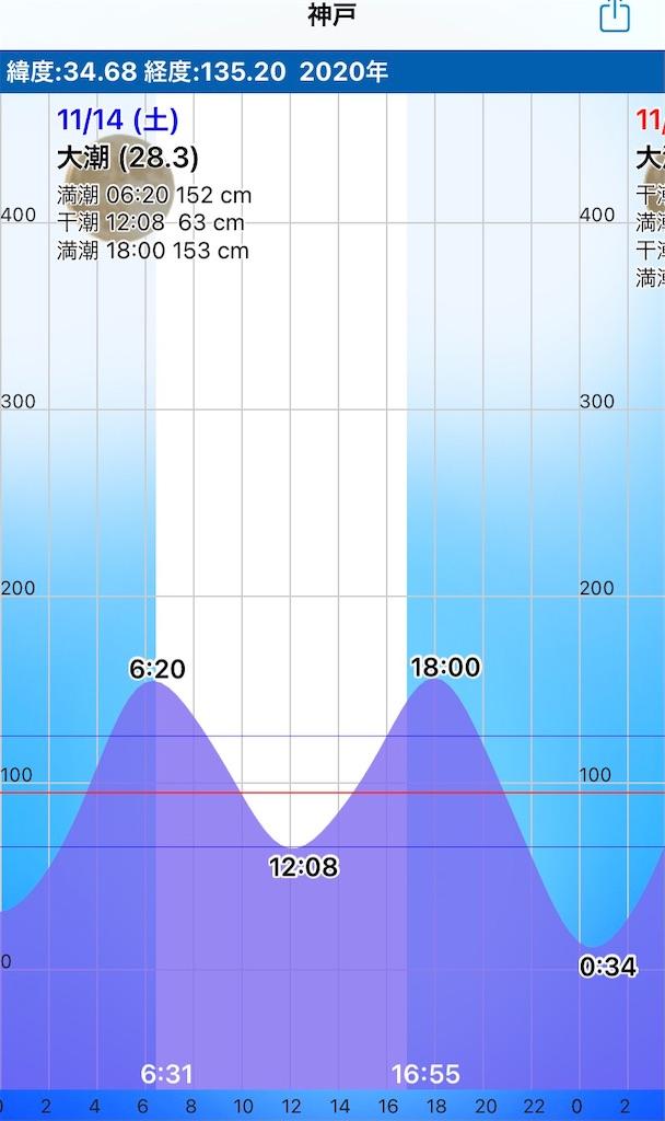 f:id:Kobe_Angler:20201115134713j:image