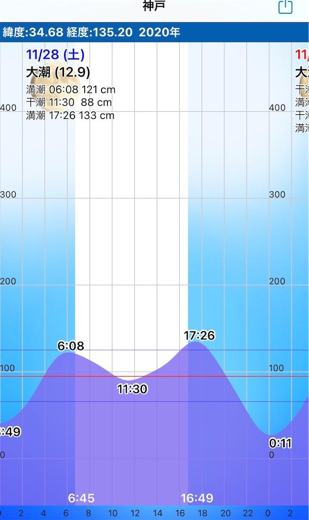 f:id:Kobe_Angler:20201129185256j:image